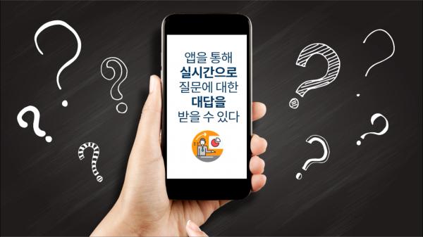 물음표가 여러개 그려져 있는 바탕, 그위에 스마트폰을 들고 있는 왼손, 스마트폰 화면에 글 '앱을 통해 실시간으로 질문에 대한 대답을 받을 수 있다'