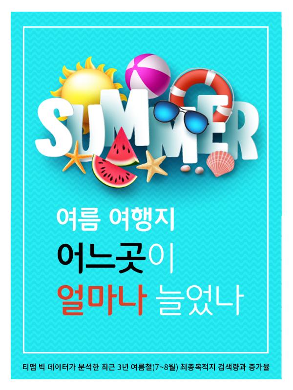 [카드뉴스] 여름 휴가지가 바뀌고 있다!